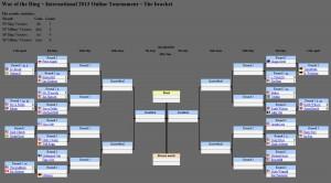 Turnierplan 2013