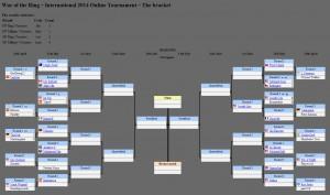 BGG Turnier 2014